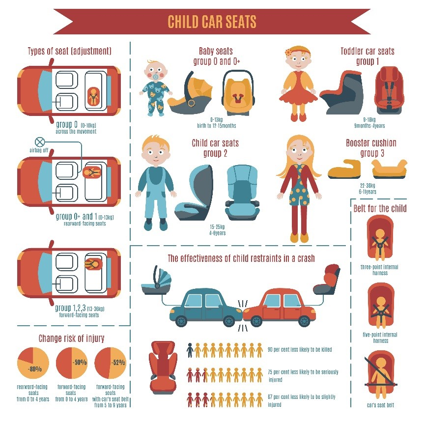 Excellent Car Seat Safety Tips That Every Parent Should Know